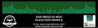 25-mile out and back course, 5,588 feet of climbing