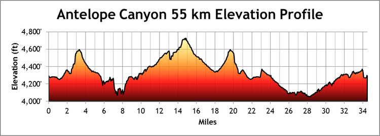 Antelope Canyon 55K