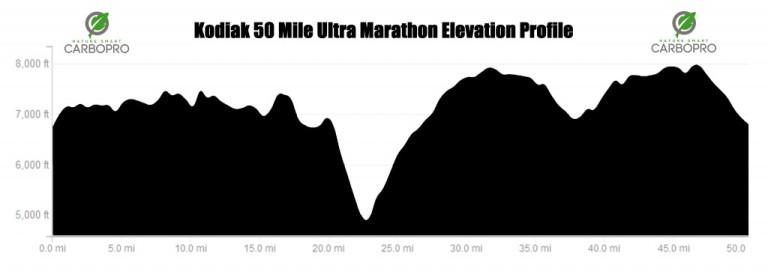 Kodiak 50 Mile
